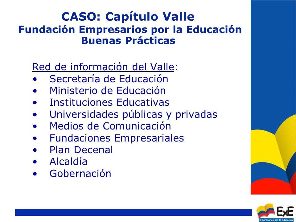 CASO: Capítulo Valle Fundación Empresarios por la Educación Buenas Prácticas Fuentes de información: –Página del Ministerio de Educación –Fuentes oficiales Inscribirse en boletines de otras entidades.
