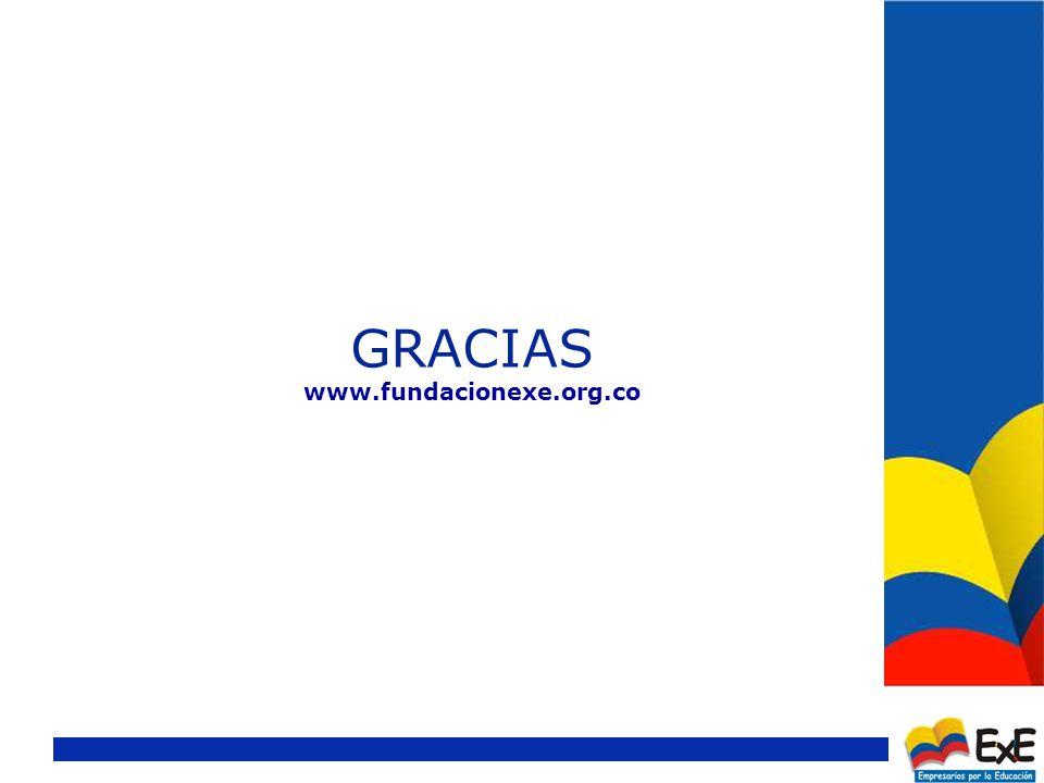 Sugerencias Buenas Pràcticas Dar a conocer lo que hacen las Secretarías, Alcaldías o Gobernaciones.