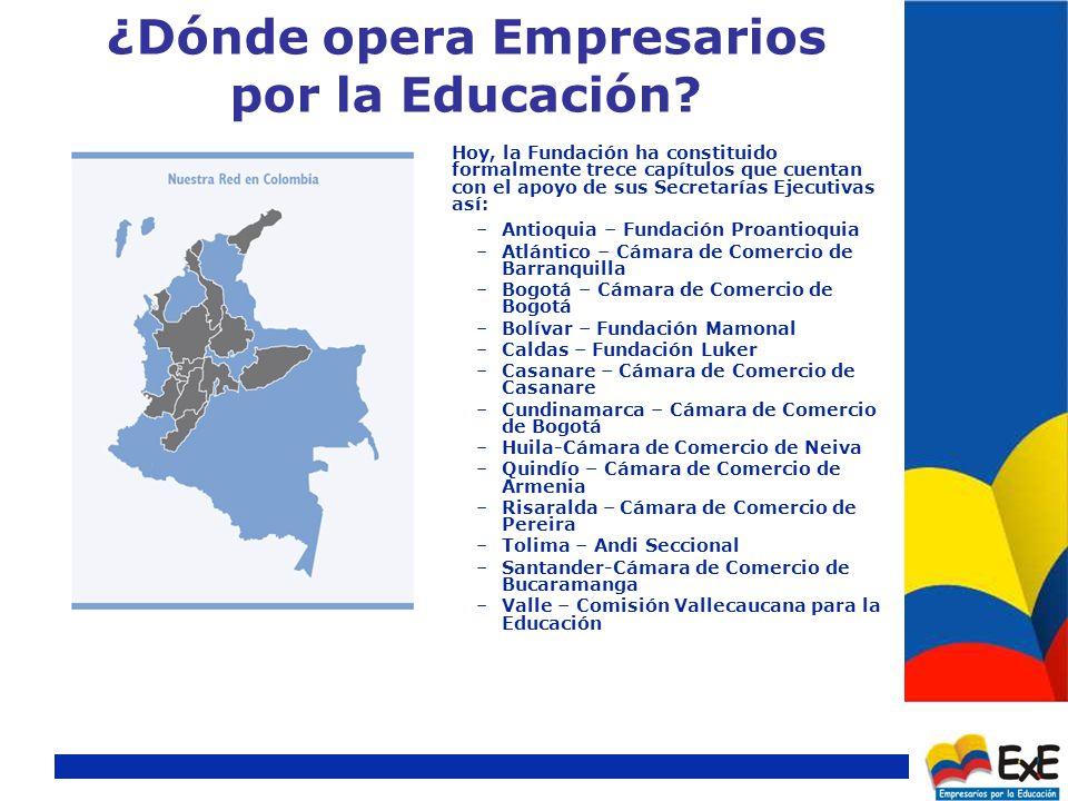 GRACIAS www.fundacionexe.org.co