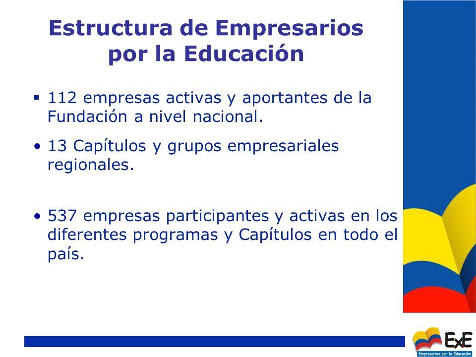¿Dónde opera Empresarios por la Educación.