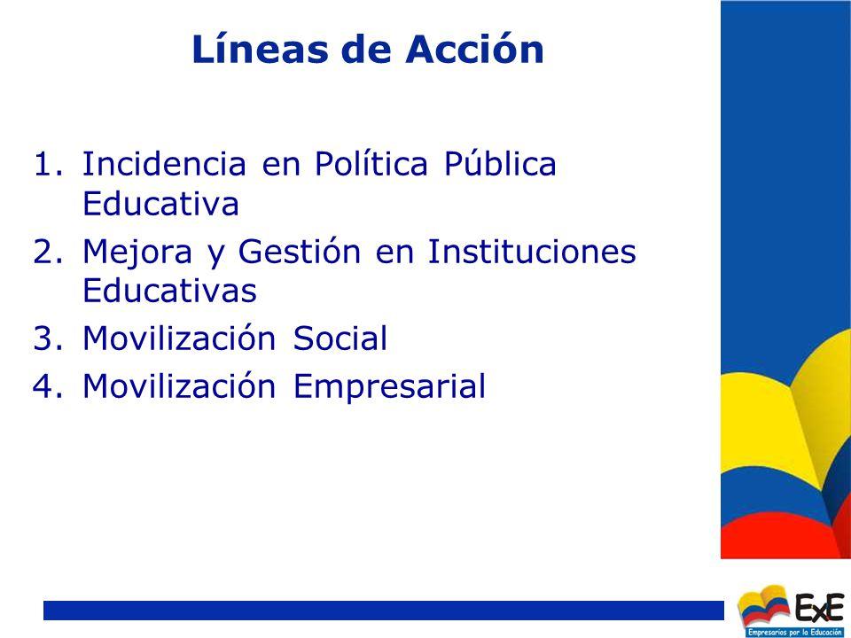 ¿ Qué líneas de acción desarrolla la Fundación Empresarios por la Educación