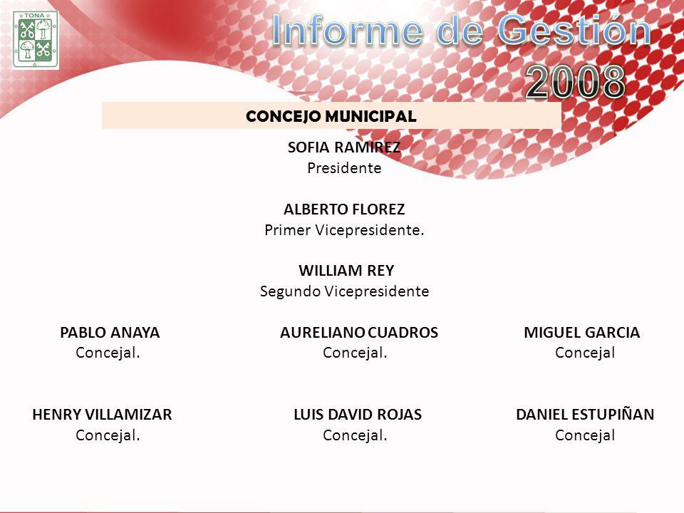 CONCEJO MUNICIPAL SOFIA RAMIREZ Presidente ALBERTO FLOREZ Primer Vicepresidente. WILLIAM REY Segundo Vicepresidente PABLO ANAYA AURELIANO CUADROS MIGU