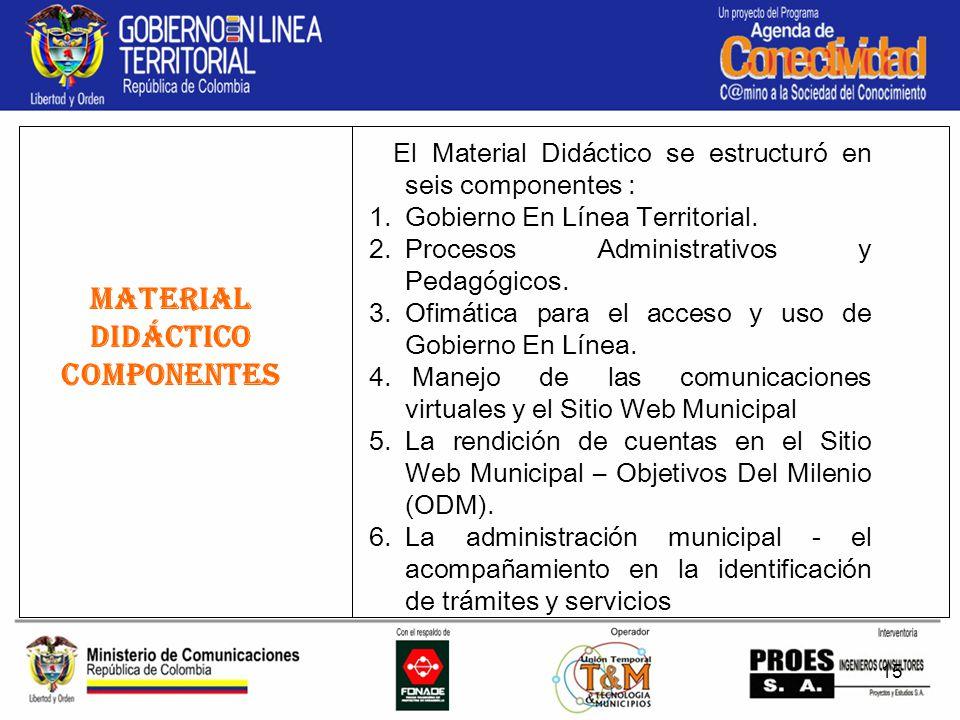 15 El Material Didáctico se estructuró en seis componentes : 1.Gobierno En Línea Territorial.