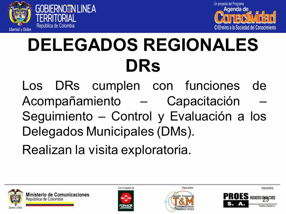 23 DELEGADOS REGIONALES DRs Los DRs cumplen con funciones de Acompañamiento – Capacitación – Seguimiento – Control y Evaluación a los Delegados Municipales (DMs).