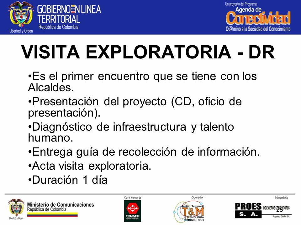 25 VISITA EXPLORATORIA - DR Es el primer encuentro que se tiene con los Alcaldes.