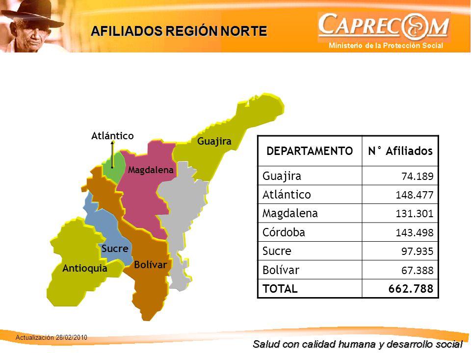 DEPARTAMENTON° Afiliados Arauca 64.490 Boyacá 168.603 Casanare 9.829 Cesar 47.186 Norte Santander 65.296 Santander 68.176 TOTAL423.580 AFILIADOS REGIÓN NORORIENTAL 12 Cesar N.