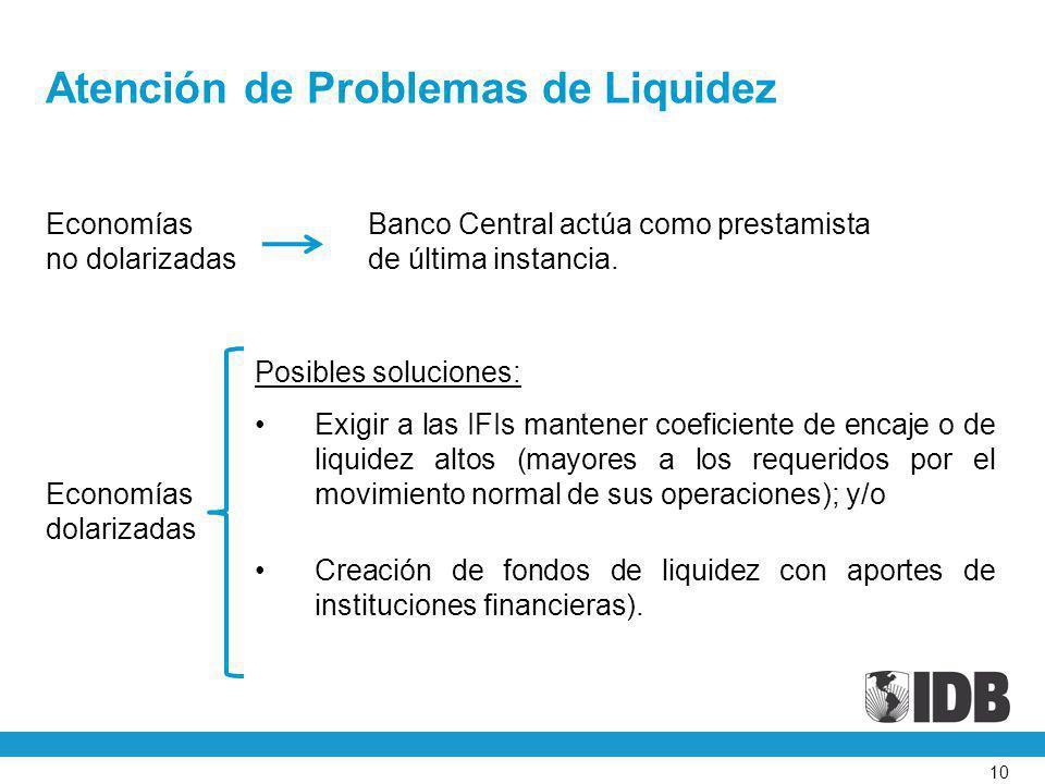 10 Banco Central actúa como prestamista de última instancia. Economías no dolarizadas Economías dolarizadas Posibles soluciones: Exigir a las IFIs man