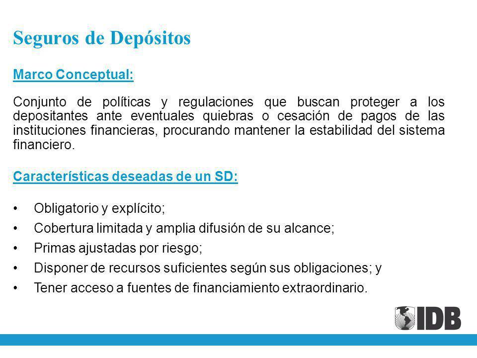 Marco Conceptual: Conjunto de políticas y regulaciones que buscan proteger a los depositantes ante eventuales quiebras o cesación de pagos de las inst