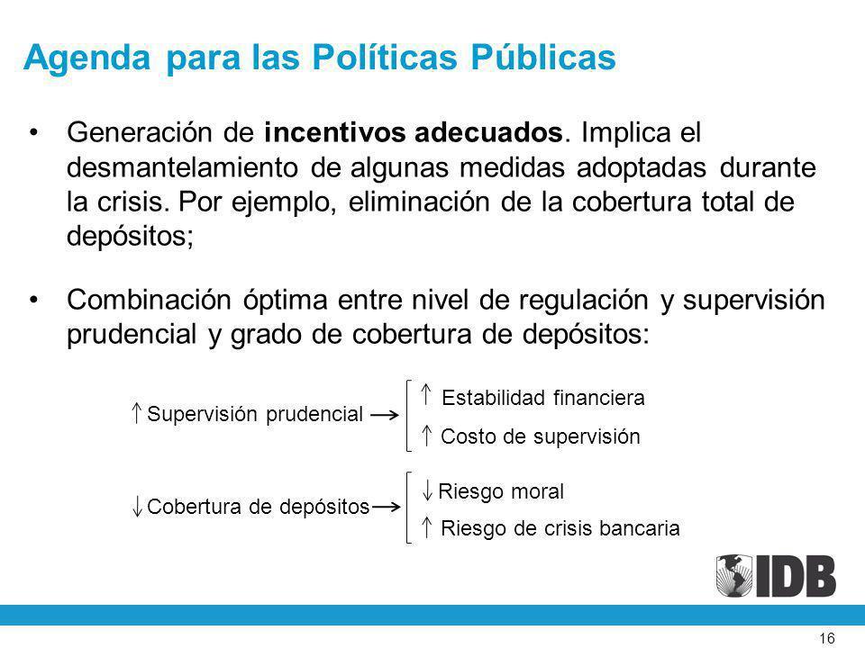 Agenda para las Políticas Públicas 16 Cobertura de depósitos Estabilidad financiera Supervisión prudencial Costo de supervisión Riesgo de crisis banca