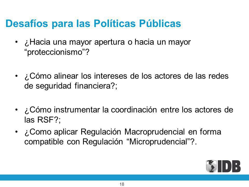 Desafíos para las Políticas Públicas ¿Hacia una mayor apertura o hacia un mayor proteccionismo? ¿Cómo alinear los intereses de los actores de las rede