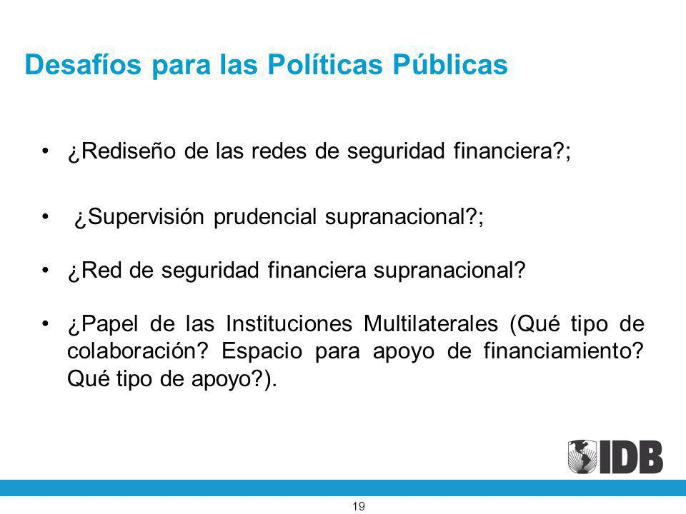 Desafíos para las Políticas Públicas ¿Rediseño de las redes de seguridad financiera?; ¿Supervisión prudencial supranacional?; ¿Red de seguridad financ