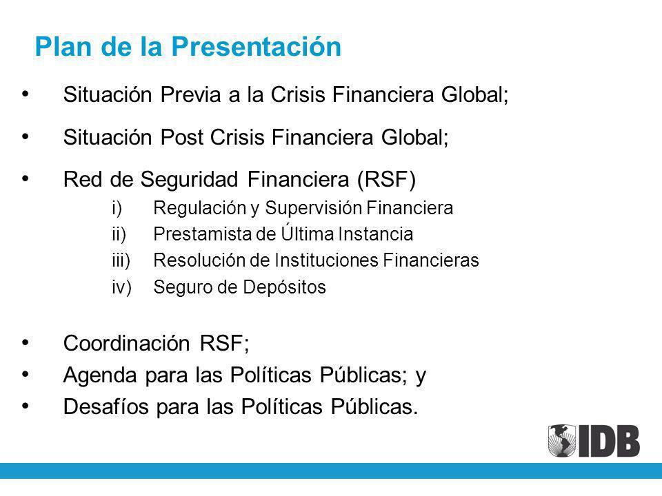 Plan de la Presentación Situación Previa a la Crisis Financiera Global; Situación Post Crisis Financiera Global; Red de Seguridad Financiera (RSF) i)R