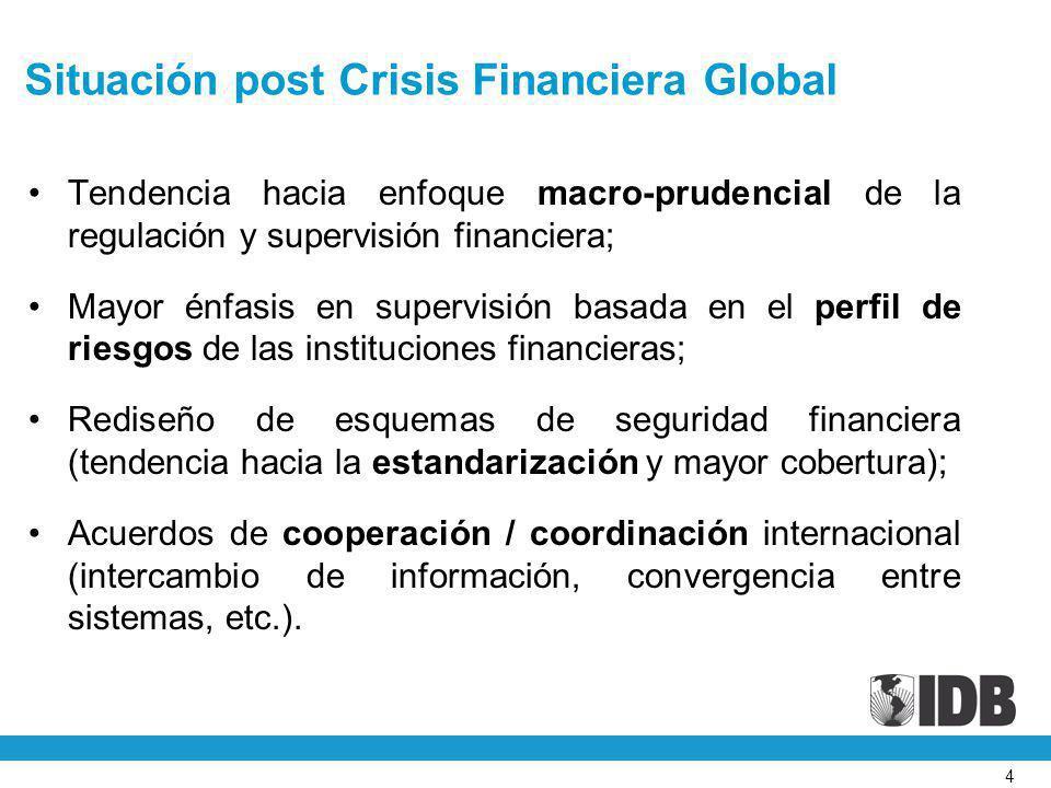 4 Situación post Crisis Financiera Global Tendencia hacia enfoque macro-prudencial de la regulación y supervisión financiera; Mayor énfasis en supervi