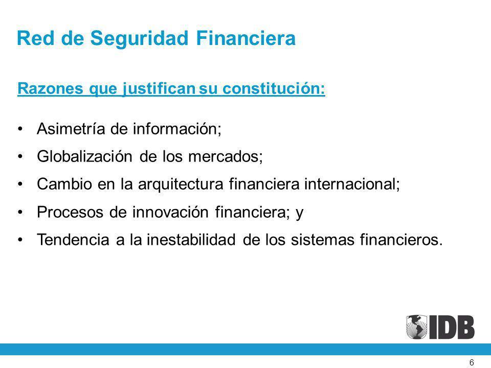 6 Red de Seguridad Financiera Razones que justifican su constitución: Asimetría de información; Globalización de los mercados; Cambio en la arquitectu
