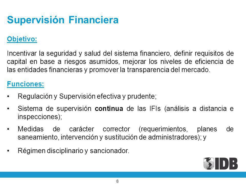 8 Supervisión Financiera Objetivo: Incentivar la seguridad y salud del sistema financiero, definir requisitos de capital en base a riesgos asumidos, m