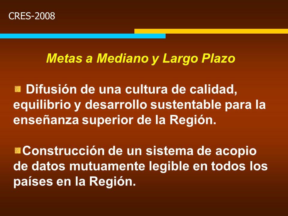 CRES-2008 Metas a Mediano y Largo Plazo Difusión de una cultura de calidad, equilibrio y desarrollo sustentable para la enseñanza superior de la Regió