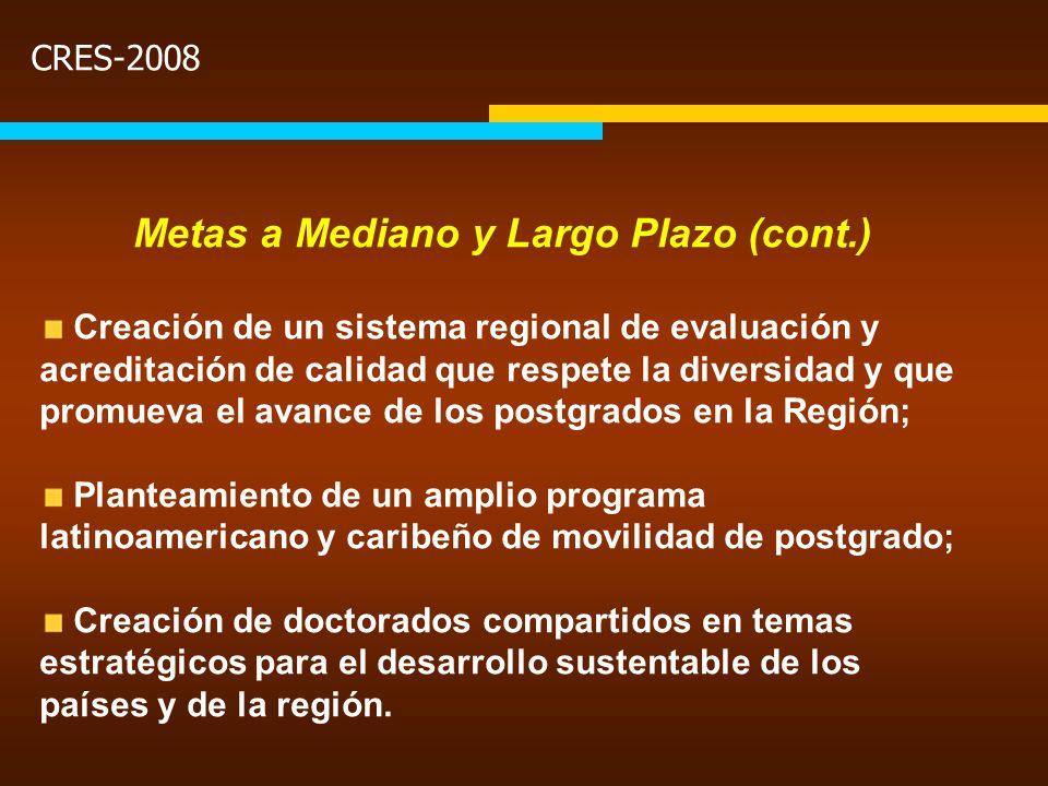 CRES-2008 Metas a Mediano y Largo Plazo (cont.) Creación de un sistema regional de evaluación y acreditación de calidad que respete la diversidad y qu