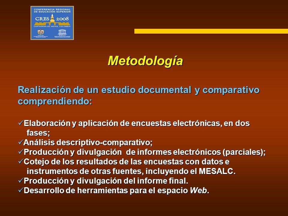 Metodología Realización de un estudio documental y comparativo comprendiendo: Elaboración y aplicación de encuestas electrónicas, en dos Elaboración y
