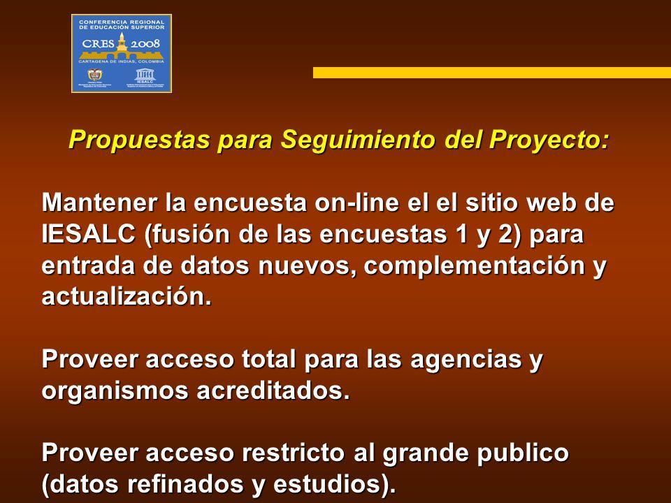 Propuestas para Seguimiento del Proyecto: Mantener la encuesta on-line el el sitio web de IESALC (fusión de las encuestas 1 y 2) para entrada de datos