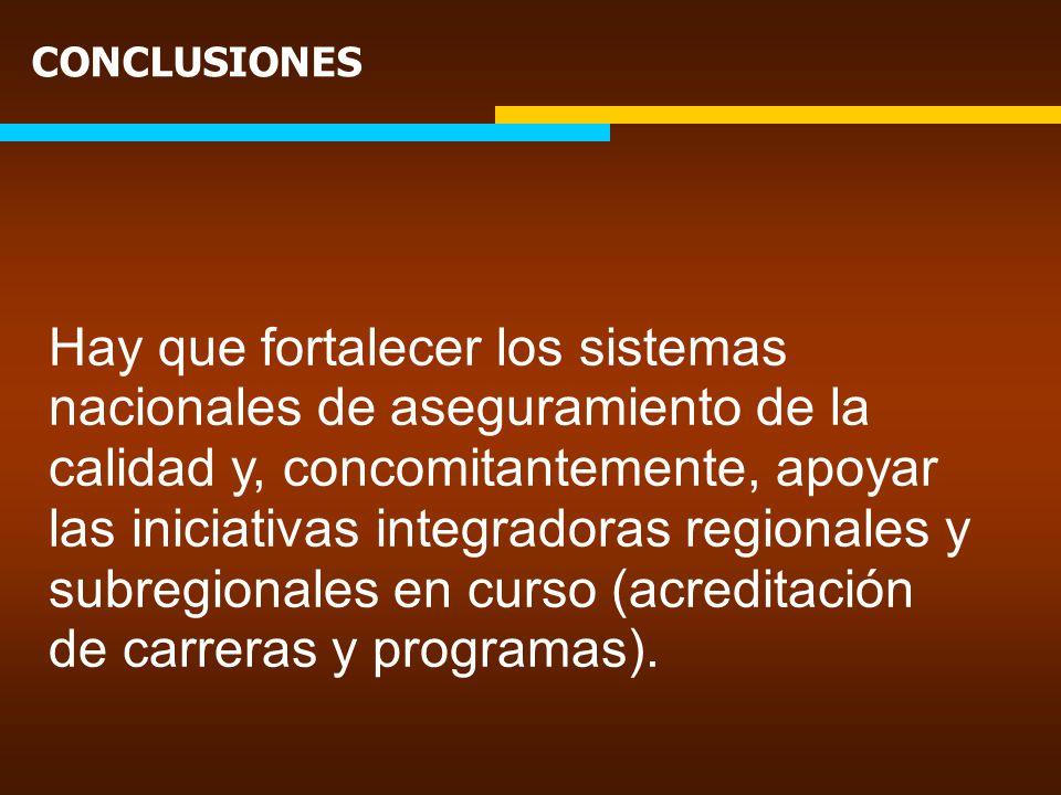CONCLUSIONES Hay que fortalecer los sistemas nacionales de aseguramiento de la calidad y, concomitantemente, apoyar las iniciativas integradoras regio