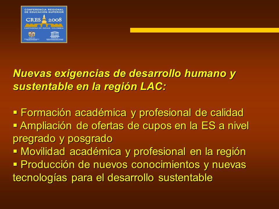 Nuevas exigencias de desarrollo humano y sustentable en la región LAC: Formación académica y profesional de calidad Formación académica y profesional