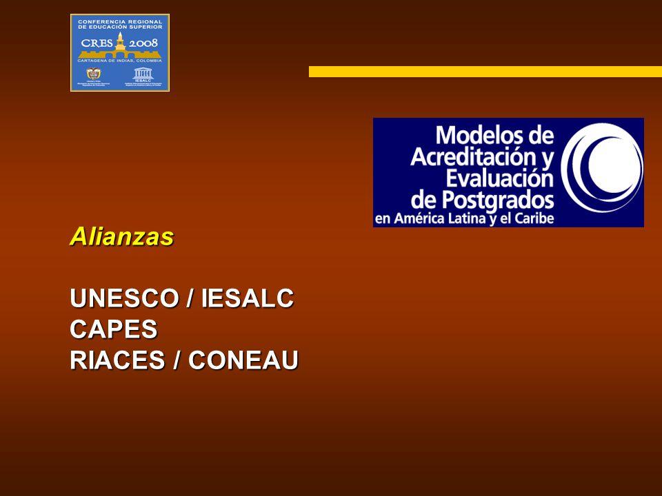 Alianzas UNESCO / IESALC CAPES RIACES / CONEAU