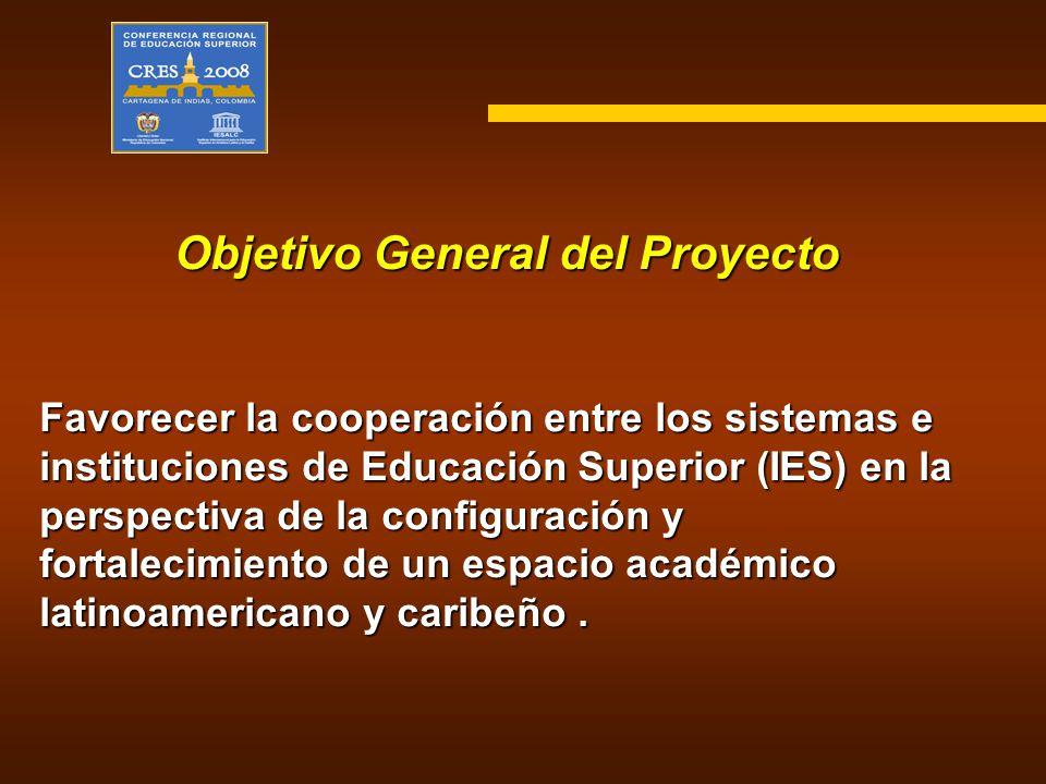 Objetivo General del Proyecto Favorecer la cooperación entre los sistemas e instituciones de Educación Superior (IES) en la perspectiva de la configur