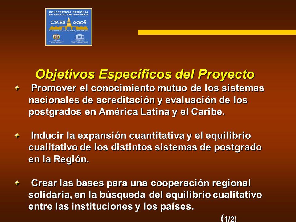 CRES-2008 Objetivos Específicos del Proyecto Expandir la capacidad y la eficacia de los sistemas y de las instituciones de postgrado de AL y el Caribe en lo que respecta a las necesidades nacionales y regionales para producción de nuevos conocimientos y formación de personal de alto nivel académico y profesional.