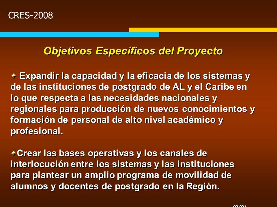 CRES-2008 Objetivos Específicos del Proyecto (cont.) Facilitar la armonización de los criterios de acreditación, evaluación y certificación de calidad de los postgrados en AL y el Caribe.