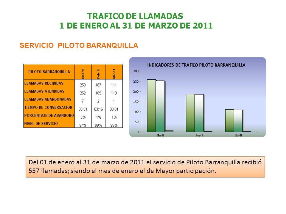 TRAFICO DE LLAMADAS 1 DE ENERO AL 31 DE MARZO DE 2011 SERVICIO PILOTO BARANQUILLA Del 01 de enero al 31 de marzo de 2011 el servicio de Piloto Barranquilla recibió 557 llamadas; siendo el mes de enero el de Mayor participación.