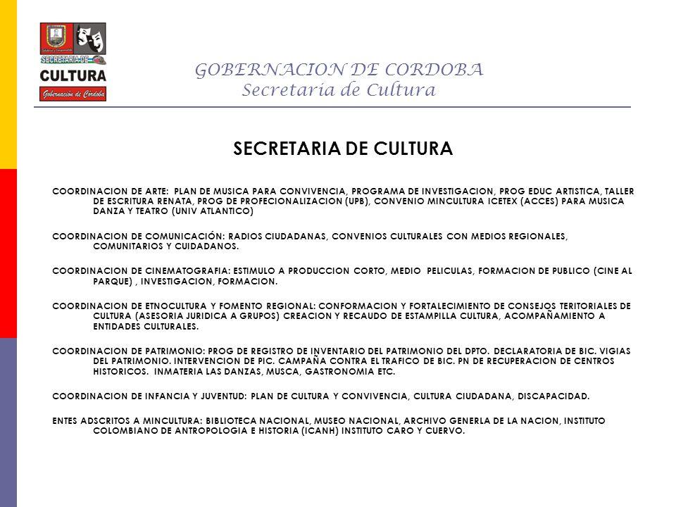 GOBERNACION DE CORDOBA Secretaria de Cultura LOGROS Y ACTIVIDADES PROGRMA: FORTALECIMIENTO DE ESPACIOS DE DESARROLLO CULTURAL SUBPROGRAMA: EVENTOS META DEL PRODUCTO : APOYAR LA PARTICIPACION EN 150 EVENTOS MUNICIPALES, 60 NACIONALES Y 30 INTERNACIONALES INDICADOR DE RESULTADO: ACTIVIDADES ARTISTICAS Y CULTURALES META DEL RESULTADO: APOYAR UN 50% DE LAS ACTIVIDADES ARTISTICAS Y CULTURALES PARA EL FORTALECIMIENTO DE LA IDENTIDAD CULTURAL DEL DEPARTAMENTO NOMBRE DEL PROYECTO O ACTIVIDADUBICACIÓNFECHA VALOR CELEBRACION DEL XXI FESTIVAL NACIONAL DEL BURRO, DANZAS Y MUSICA FOLCLORICA SAN ANTERO17 al 23 de Marzo $ 8.000.000 APOYO PARA LA REALIZACION DE LA FERIA Y REINADO NACIONAL DE LA GANADERIA MONTERIA17 AL 22 DE JUNIO $ 30.000.000 APOYO PARA LA REALIZACION DEL XXI FESTIVAL FOLCLORICO CULTURAL Y REINADO DEL MAR MOÑITOS22 AL 25 DE JUNIO $ 4.000.000 APOYO PARA LA REALIZACION DEL XXXII FESTIVAL NACIONAL DEL BULLERENGUEPUERTO ESCONDIDO 20 AL 22 DE JUNIO $ 20.000.000 APOYO PARA LA REALIZACION DEL XXXII FESTIVAL NACIONAL DEL PORROSAN PELAYO27 AL 30 DE JUNIO $ 70.000.000 APOYO PARA LA PARTICIPACION DEL SEÑOR RUBEN DARIO ARIZA DIAZ EN LA 41 JORNADA CULTURAL CUCALAMBEANA EN LAS TUNAS CUBA CUBA23 AL 28 DE JUNIO $ 1.000.000 APOYO PARA LA REALIZACION DEL IV FESTIVAL DE GAITAS AFICIONADALA YE - SAHAGUN26 Y 27 DE JULIO$ 1.500.000