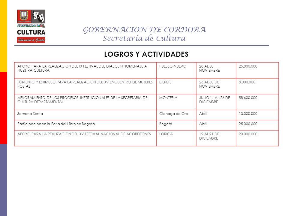 GOBERNACION DE CORDOBA Secretaria de Cultura LOGROS Y ACTIVIDADES FERIA DEL LIBRO (STAND DPTO CORDOBA)