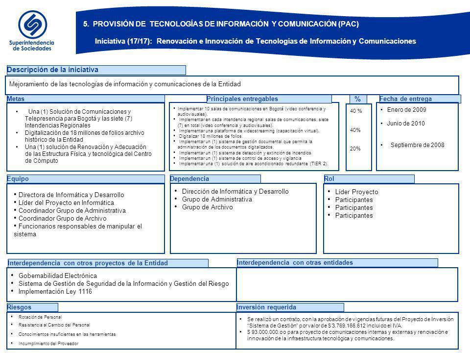 EquipoDependenciaRol Descripción de la iniciativa Metas Implementar 10 salas de comunicaciones en Bogotá (video conferencia y audiovisuales). Implemen