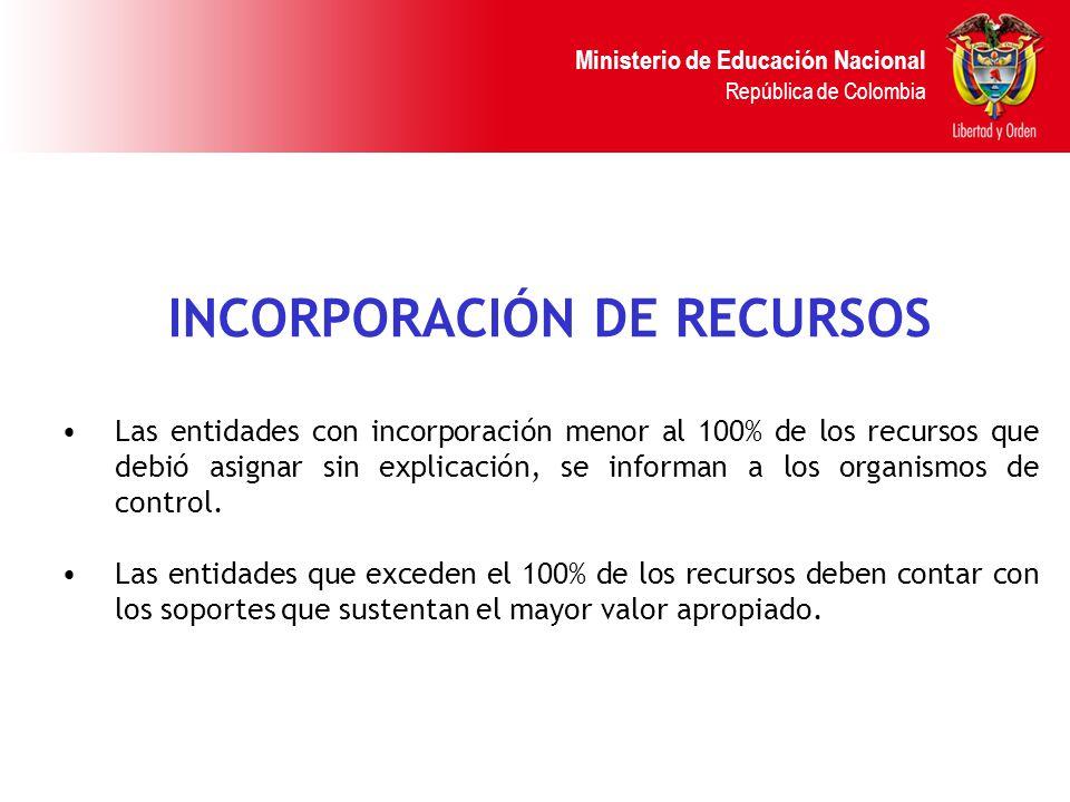 Ministerio de Educación Nacional República de Colombia INCORPORACIÓN DE RECURSOS Las entidades con incorporación menor al 100% de los recursos que deb