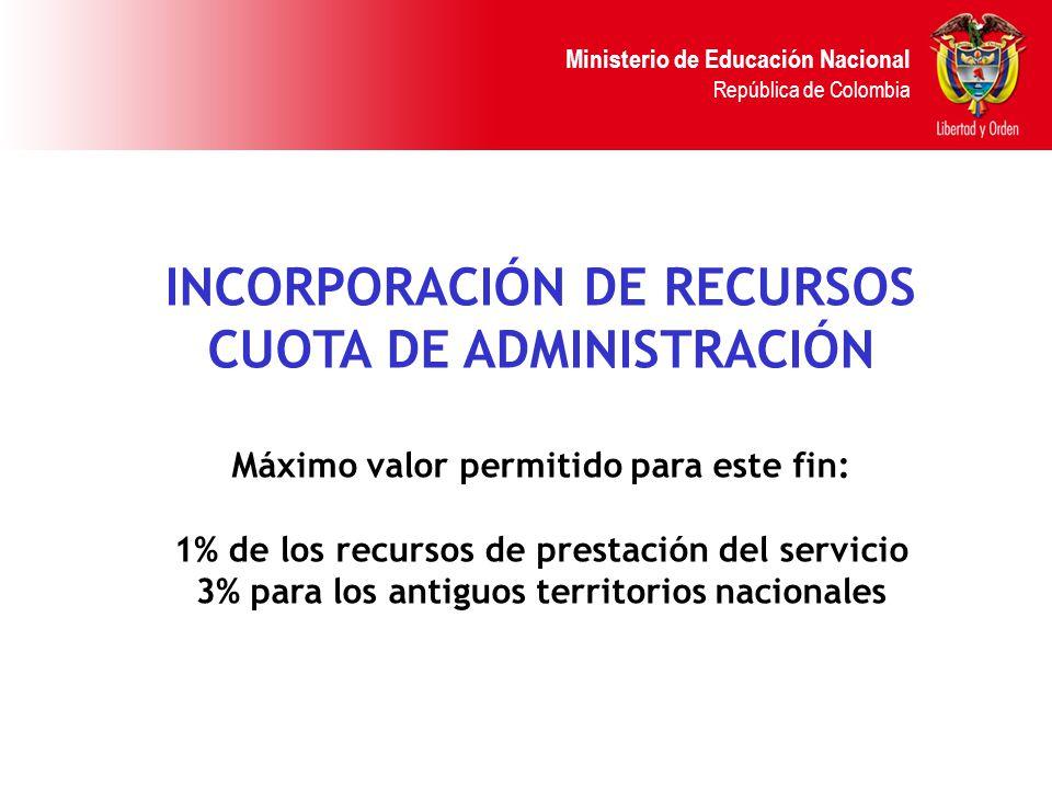 Ministerio de Educación Nacional República de Colombia INCORPORACIÓN DE RECURSOS CUOTA DE ADMINISTRACIÓN Máximo valor permitido para este fin: 1% de l