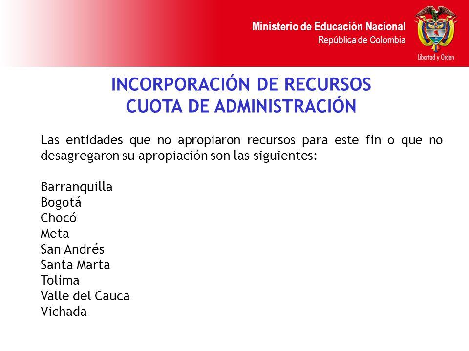 Ministerio de Educación Nacional República de Colombia INCORPORACIÓN DE RECURSOS CUOTA DE ADMINISTRACIÓN Las entidades que no apropiaron recursos para