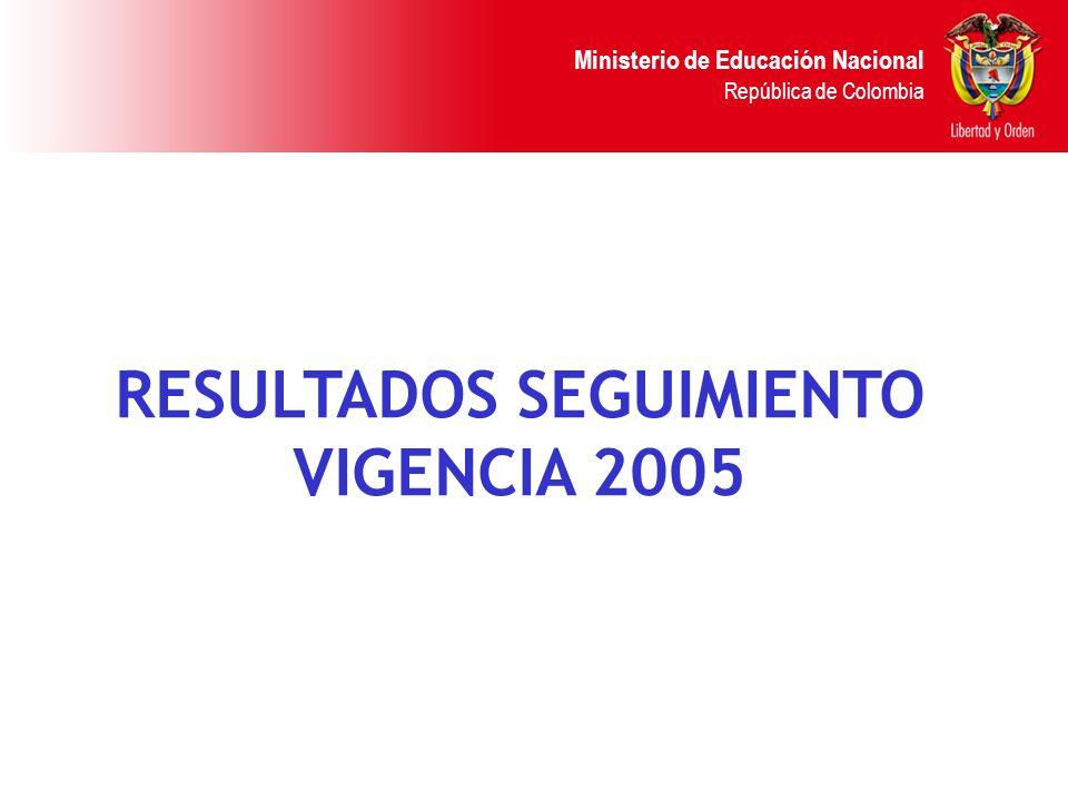 Ministerio de Educación Nacional República de Colombia INFORMACION RECIBIDA 2005 DEPTOSDISTRITOSMUNICIPIOSTOTAL SUMINISTRARON INFORMACIÓN 3144075 97%100%88%92% NO SUMINISTRARON INFORMACIÓN 1023 3%0%12%8% TOTALES3244278
