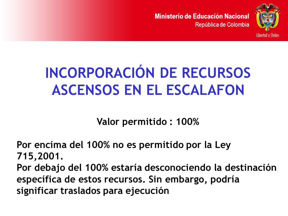 Ministerio de Educación Nacional República de Colombia INCORPORACIÓN DE RECURSOS ASCENSOS EN EL ESCALAFON Valor permitido : 100% Por encima del 100% no es permitido por la Ley 715,2001.