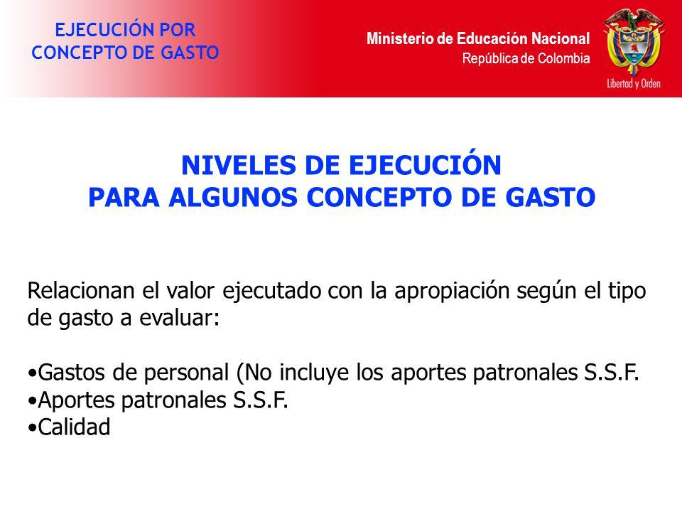 Ministerio de Educación Nacional República de Colombia EJECUCIÓN POR CONCEPTO DE GASTO NIVELES DE EJECUCIÓN PARA ALGUNOS CONCEPTO DE GASTO Relacionan