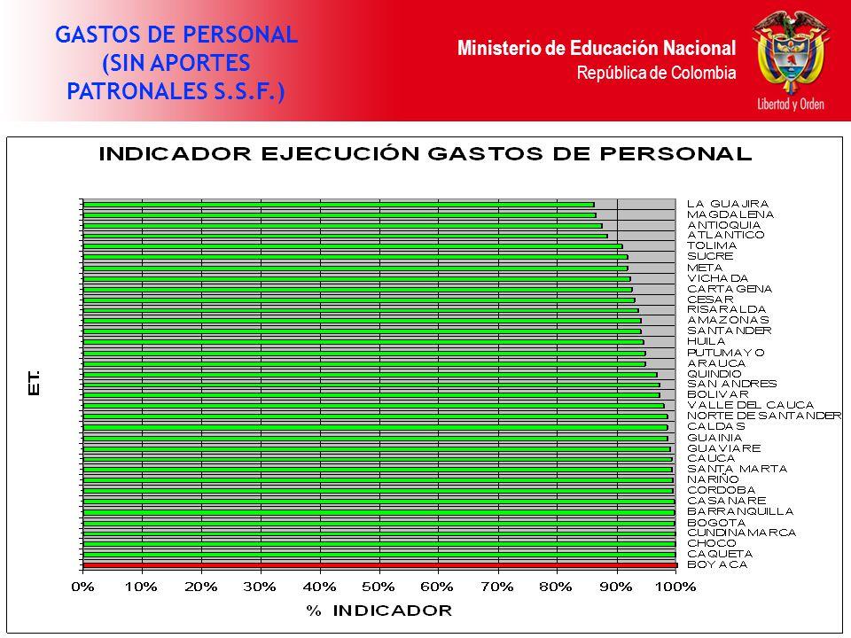 Ministerio de Educación Nacional República de Colombia GASTOS DE PERSONAL (SIN APORTES PATRONALES S.S.F.)