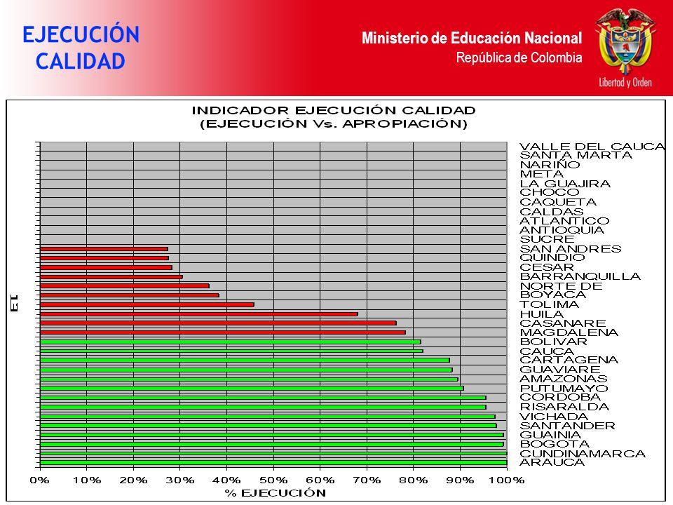 Ministerio de Educación Nacional República de Colombia EJECUCIÓN CALIDAD