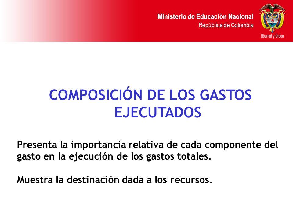 Ministerio de Educación Nacional República de Colombia COMPOSICIÓN DE LOS GASTOS EJECUTADOS Presenta la importancia relativa de cada componente del gasto en la ejecución de los gastos totales.