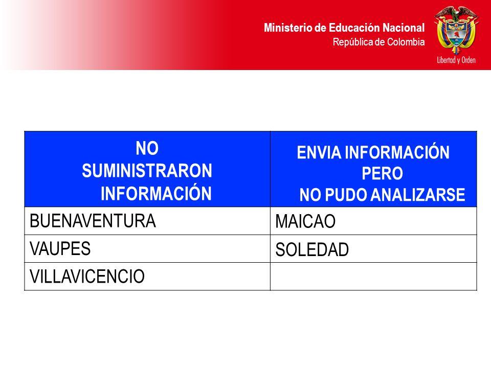 Ministerio de Educación Nacional República de Colombia NO SUMINISTRARON INFORMACIÓN ENVIA INFORMACIÓN PERO NO PUDO ANALIZARSE BUENAVENTURA MAICAO VAUPES SOLEDAD VILLAVICENCIO