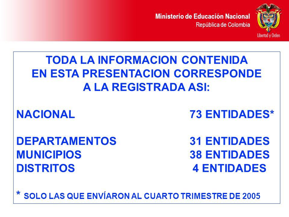 Ministerio de Educación Nacional República de Colombia TODA LA INFORMACION CONTENIDA EN ESTA PRESENTACION CORRESPONDE A LA REGISTRADA ASI: NACIONAL73