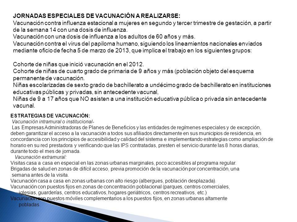 ORGANIZACIÓN PRIMERA JORNADA NACIONAL DE VACUNACION JORNADA MUNICIPAL 30 DE JUNIO DEPARTAMENTOMETA MUNICIPIOPUERTO CONCORDIA COMPONENTESALUD INFANTIL FuncionesRESPONSABLES UNIDAD DE MEDIDA O INDICADOR CRONOGRAMAFUENTE FINANCIACIÓN SOCIALIZACIÓN DEL DOCUMENTO DE LINEAMIENTOS DE INTENSIFICACIÓN A LOS MUNICIPIOS ALCALDIA MUNICIPAL Coordinadora PAI # Personas que acudieron a la convocatoria # personas citadas 12-6-2013 ORGANIZACIÓN 17-6-13 ENTREGARAN OFICIOS CON ESTRATEGIAS CAPACITACON 24-06-13 COVE 17-6-13 N.A COMITÉ COORDINADOR DE LA INTENSIFICACIÓN ALCALDIA MUNICIPAL Coordinadora PAI Elaboracion de la programacion 12/06/2013N.A INVENTARIO DE RECURSO HUMANO DISPONIBLE PARA VACUNAR POR MUNICIPIO ALCALDIA MUNICIPAL Coordinadora PAI Total Vacunador * Planeación 12-6-13 * Capacitacion 24-6-13 para el desarrollo exitoso de la PRIMERA JORNADA MUNICIPAL DE VACUNACION 30-6-13 S.G.P PROGRAMACIÓN DE ACTIVIDADES DE INTENSIFICACIÓN * ALCALDIA MUNICIPAL Coordinadora PAI No.