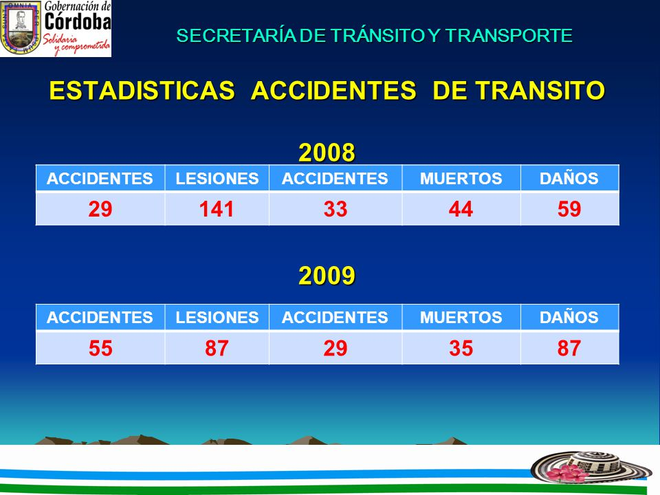 SECRETARÍA DE TRÁNSITO Y TRANSPORTE ESTADISTICAS ACCIDENTES DE TRANSITO 20082009 ACCIDENTESLESIONESACCIDENTESMUERTOSDAÑOS 29141334459 ACCIDENTESLESION