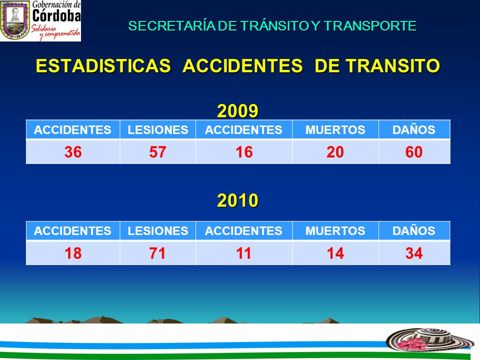 SECRETARÍA DE TRÁNSITO Y TRANSPORTE ESTADISTICAS ACCIDENTES DE TRANSITO 20092010 ACCIDENTESLESIONESACCIDENTESMUERTOSDAÑOS 29141334459 ACCIDENTESLESION