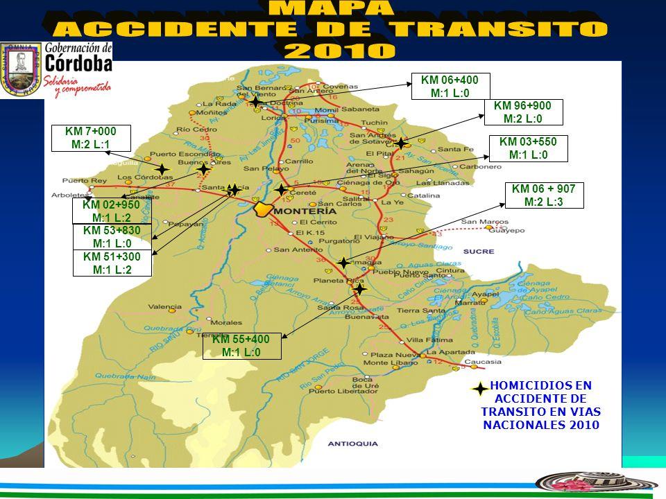TERRITORIALIDAD SECRETARÍA DE TRÁNSITO Y TRANSPORTE CÓRDOBA SIN ACCIDENTES