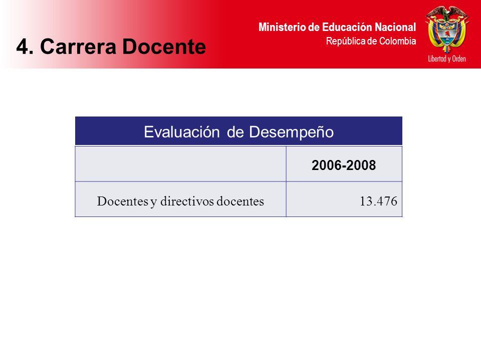 Ministerio de Educación Nacional República de Colombia Evaluación de Desempeño 2006-2008 Docentes y directivos docentes13.476 4. Carrera Docente