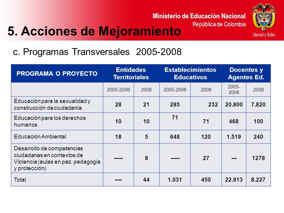Ministerio de Educación Nacional República de Colombia c. Programas Transversales 2005-2008 PROGRAMA O PROYECTO Entidades Territoriales Establecimient